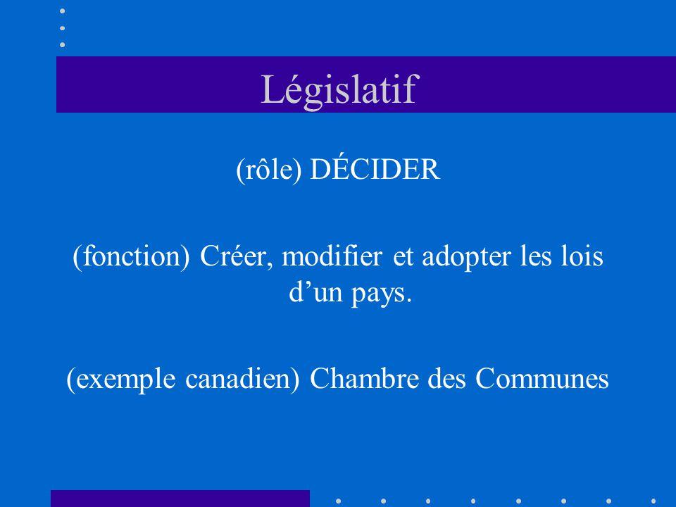 Législatif (rôle) DÉCIDER