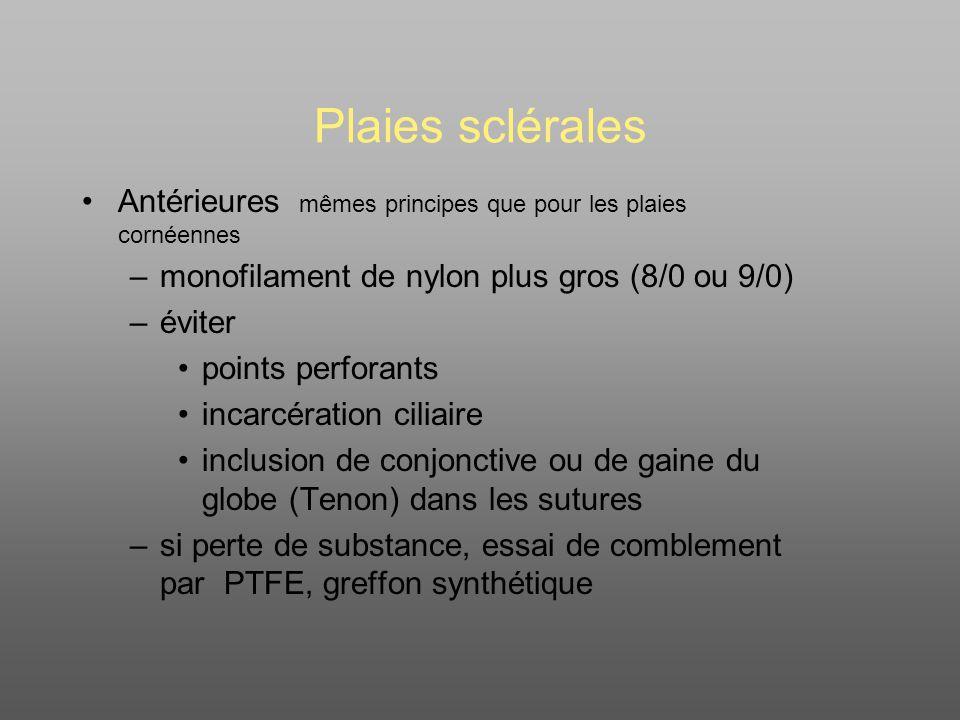 Plaies sclérales Antérieures mêmes principes que pour les plaies cornéennes. monofilament de nylon plus gros (8/0 ou 9/0)