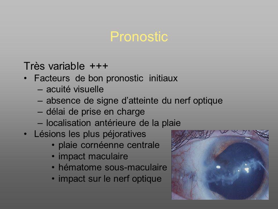 Pronostic Très variable +++ Facteurs de bon pronostic initiaux