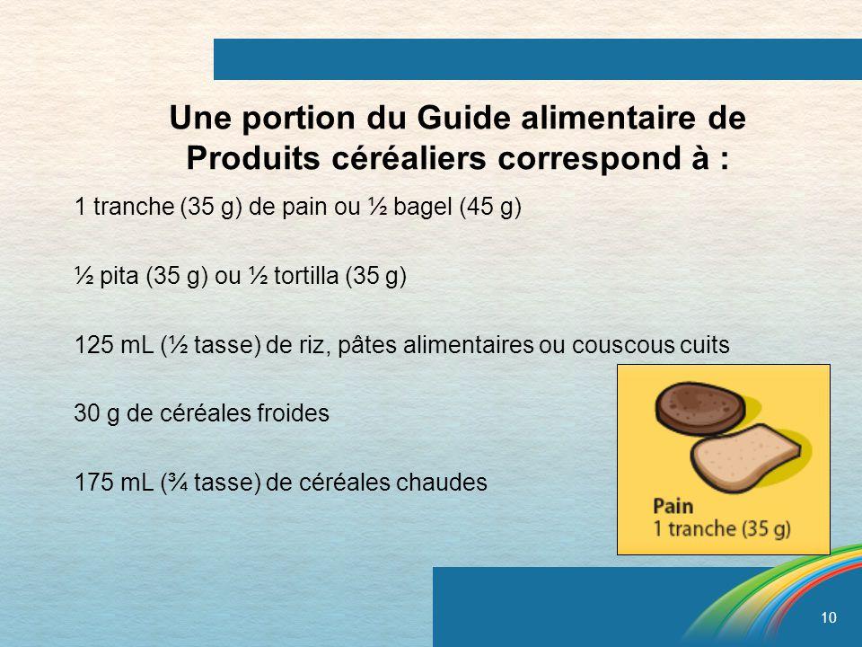 Une portion du Guide alimentaire de Produits céréaliers correspond à :