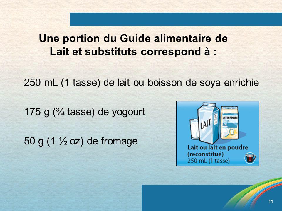 Une portion du Guide alimentaire de Lait et substituts correspond à :