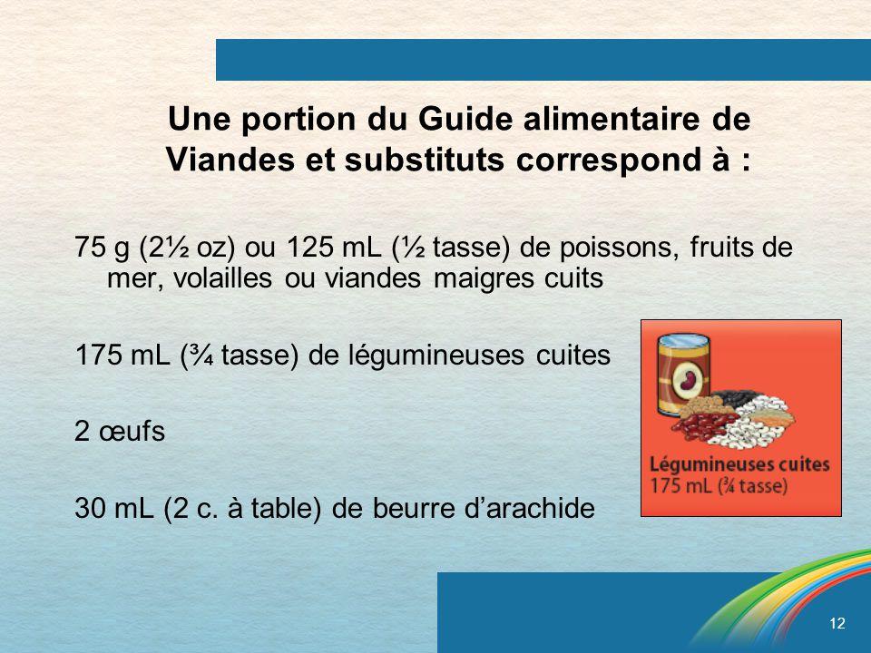 Une portion du Guide alimentaire de Viandes et substituts correspond à :