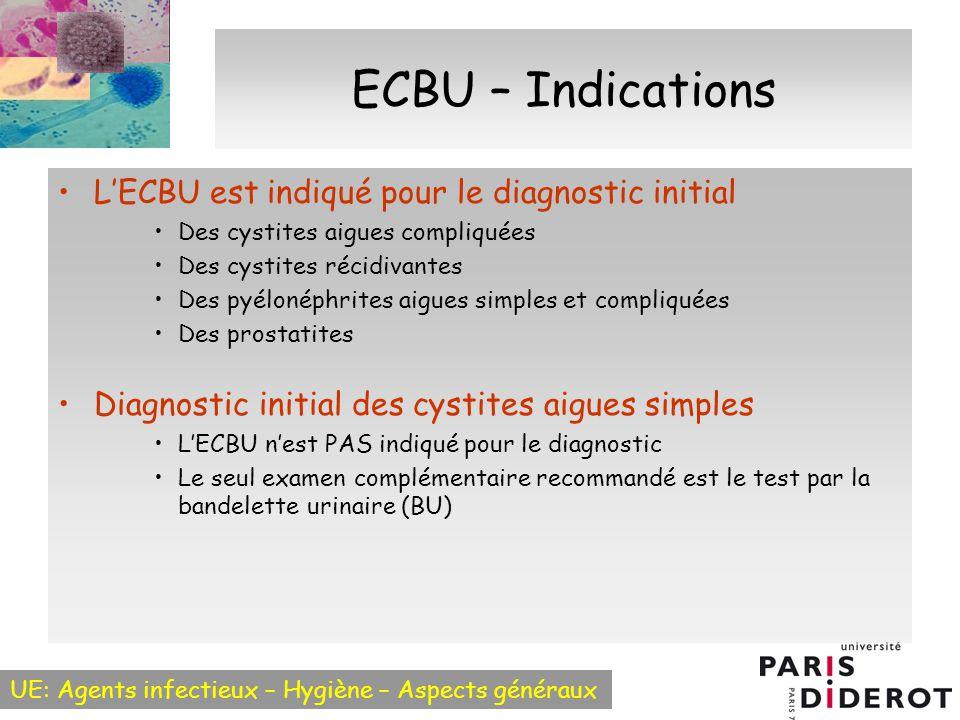 ECBU – Indications L'ECBU est indiqué pour le diagnostic initial