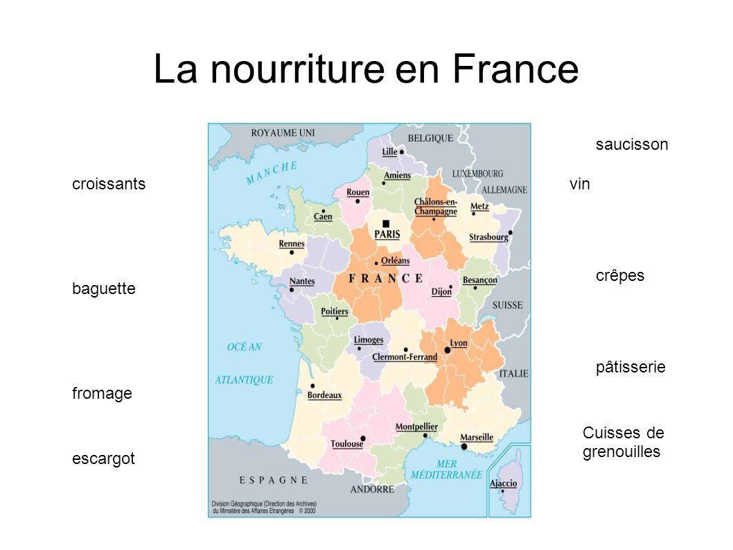 La nourriture en France