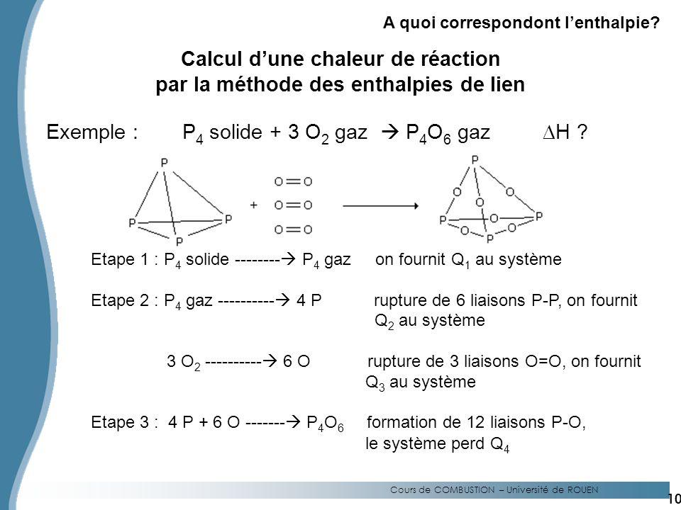 Calcul d'une chaleur de réaction par la méthode des enthalpies de lien
