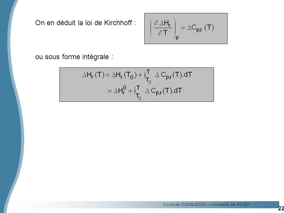 On en déduit la loi de Kirchhoff : ou sous forme intégrale : 22