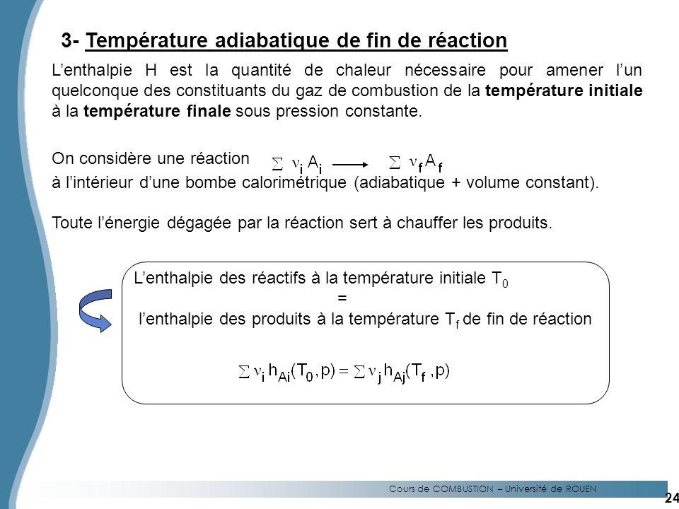 3- Température adiabatique de fin de réaction