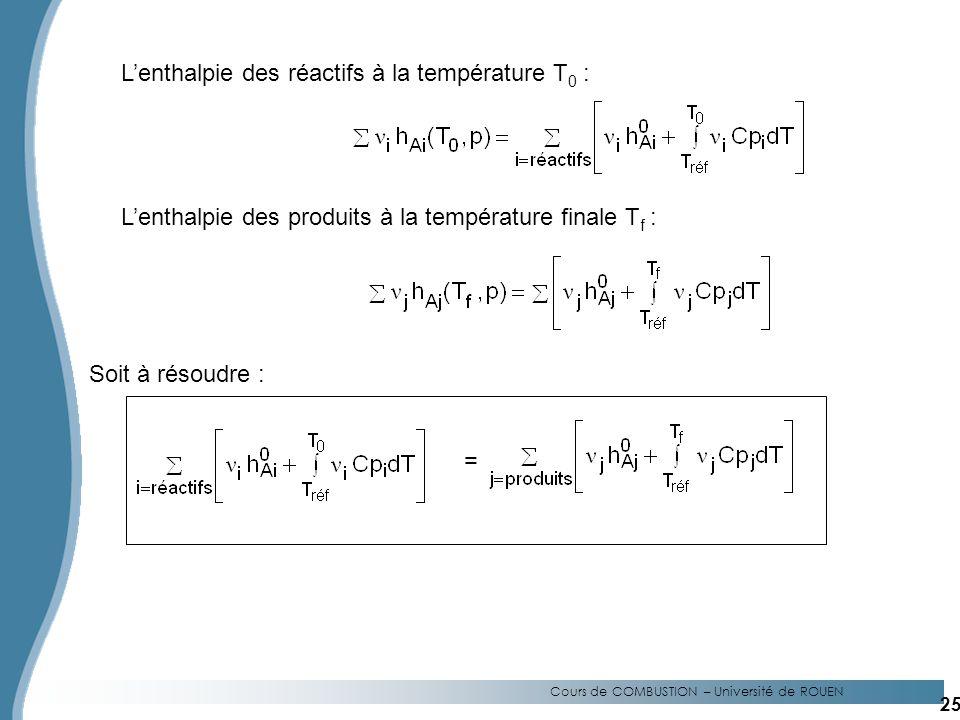 L'enthalpie des réactifs à la température T0 :