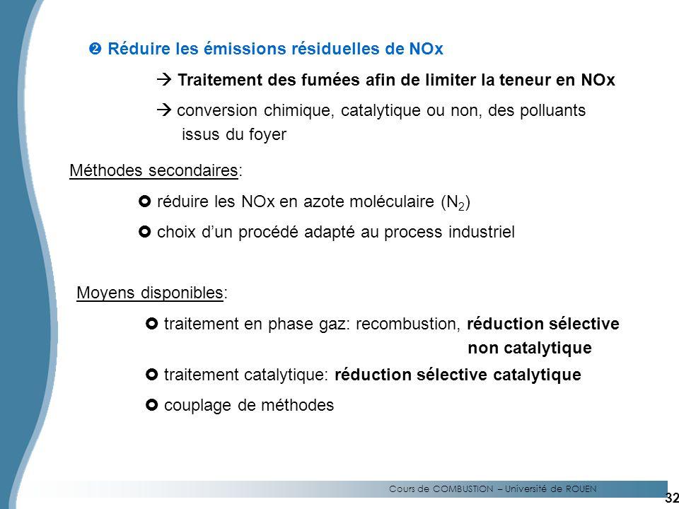 Réduire les émissions résiduelles de NOx