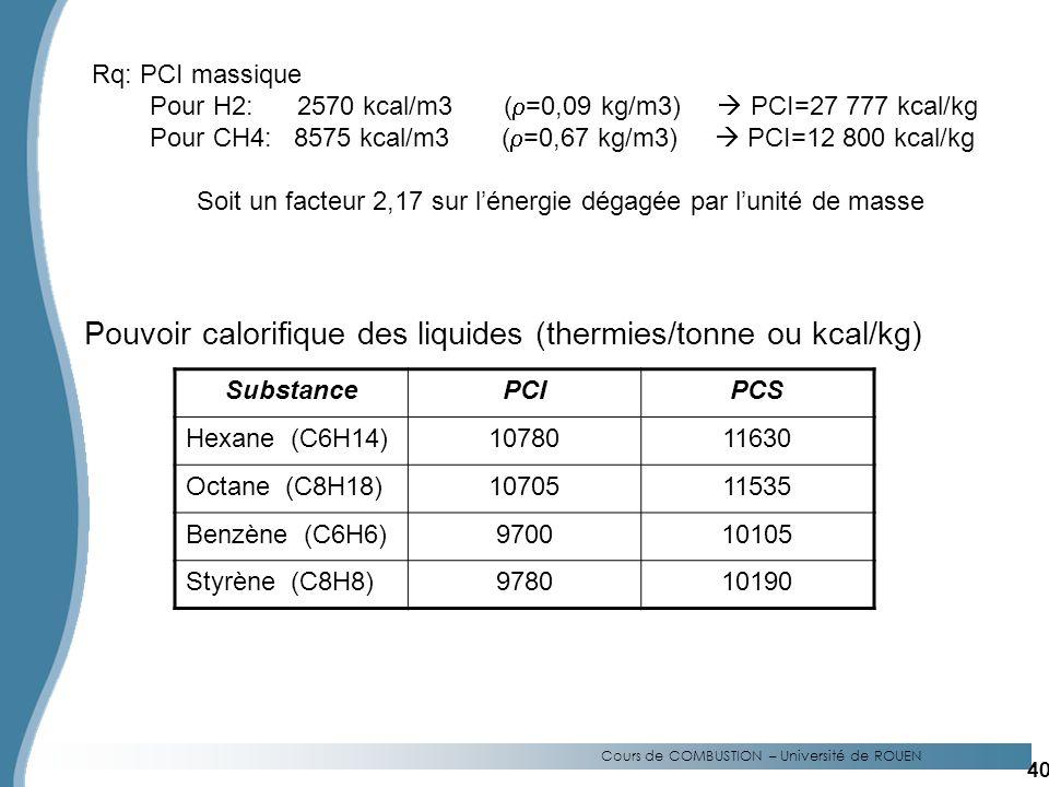 Pouvoir calorifique des liquides (thermies/tonne ou kcal/kg)