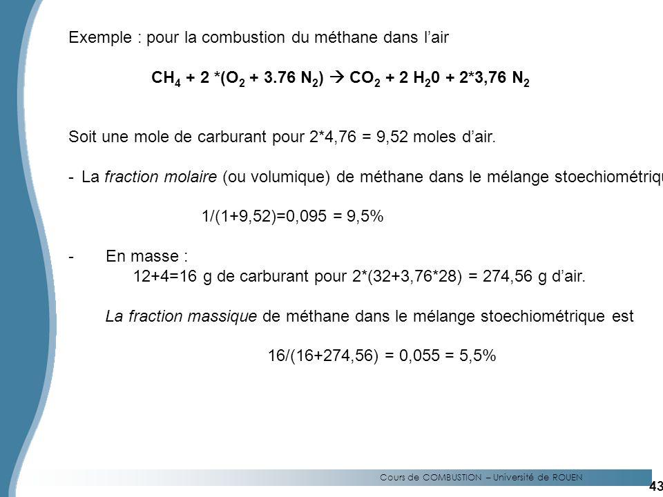 Exemple : pour la combustion du méthane dans l'air