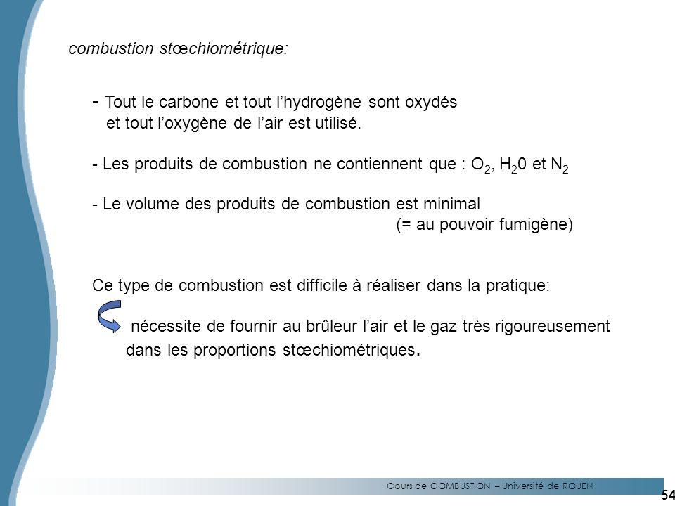 - Tout le carbone et tout l'hydrogène sont oxydés
