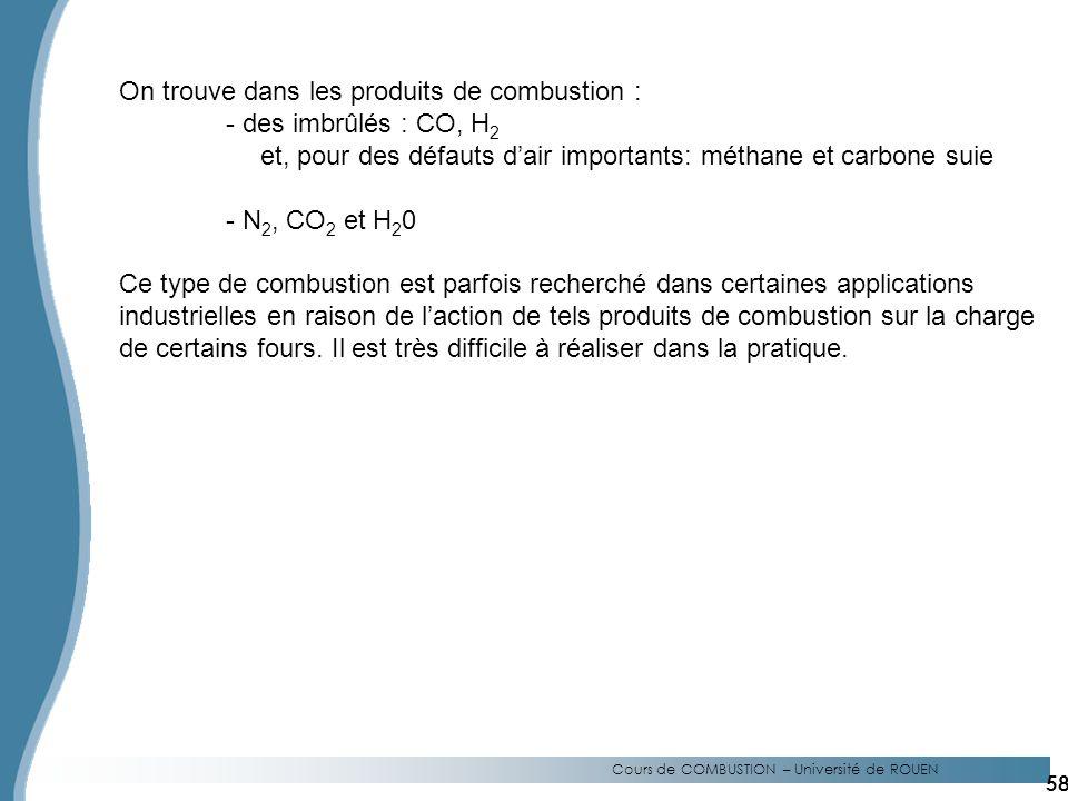 On trouve dans les produits de combustion : - des imbrûlés : CO, H2