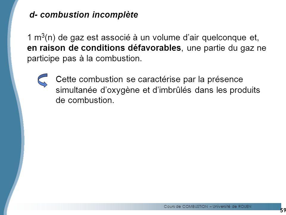 d- combustion incomplète