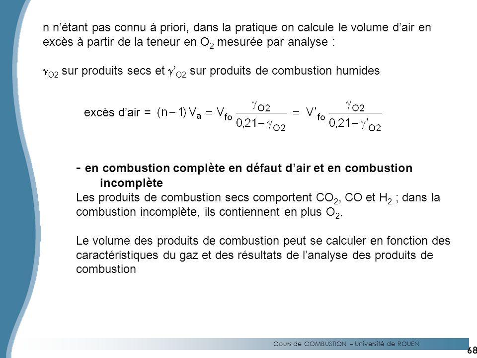 - en combustion complète en défaut d'air et en combustion incomplète