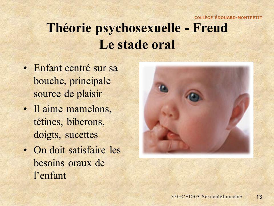 Théorie psychosexuelle - Freud Le stade oral