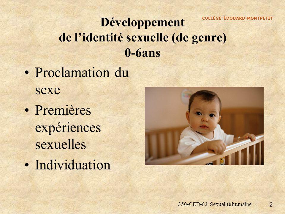 Développement de l'identité sexuelle (de genre) 0-6ans