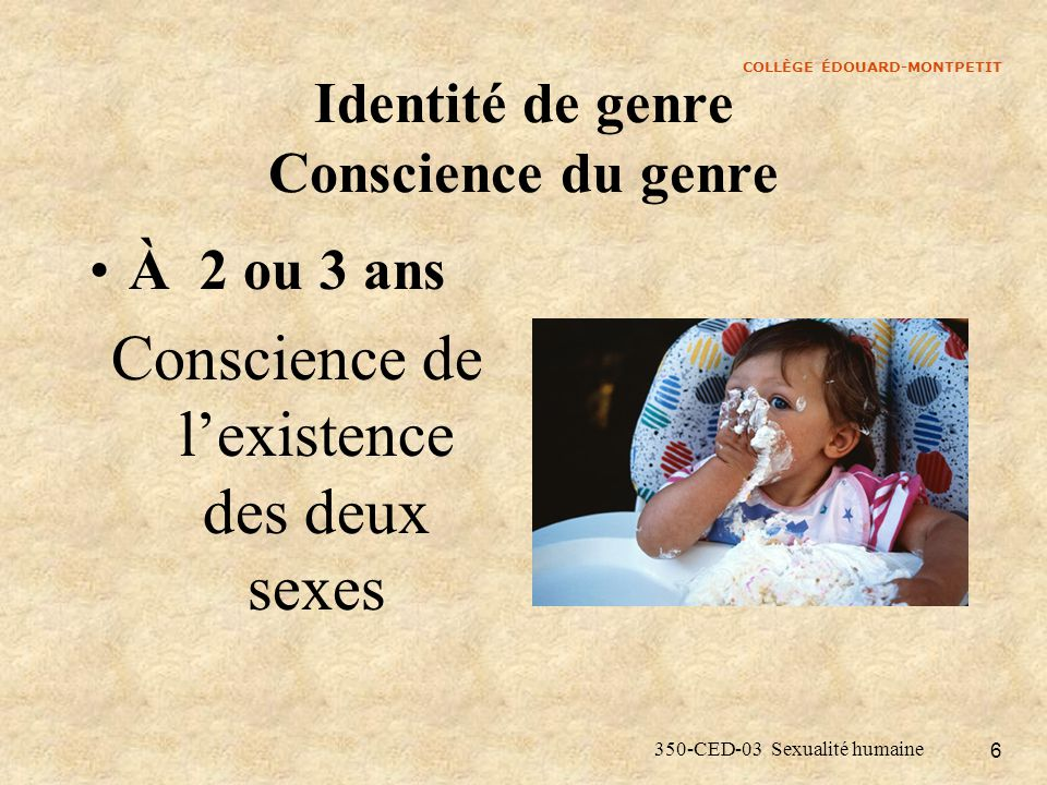 Identité de genre Conscience du genre