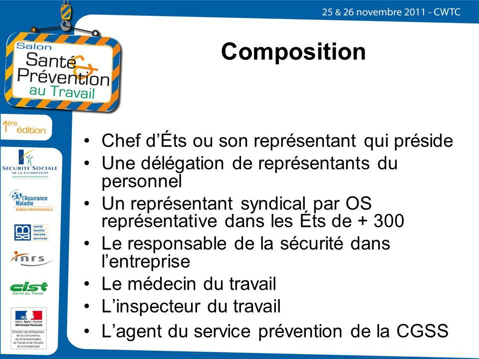 Composition Chef d'Éts ou son représentant qui préside