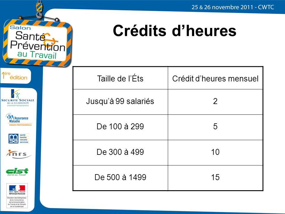 Crédit d'heures mensuel