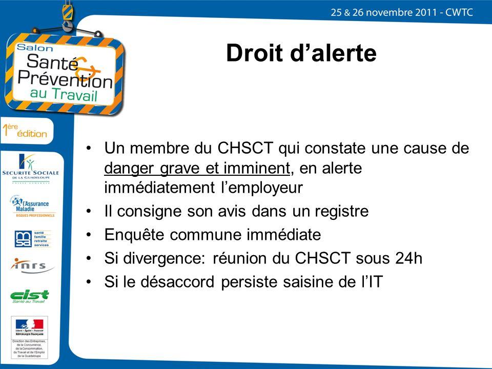 Droit d'alerte Un membre du CHSCT qui constate une cause de danger grave et imminent, en alerte immédiatement l'employeur.