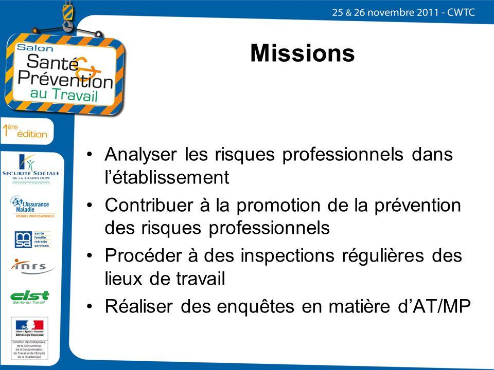 Missions Analyser les risques professionnels dans l'établissement