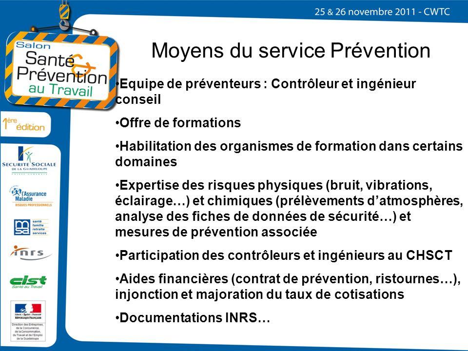 Moyens du service Prévention
