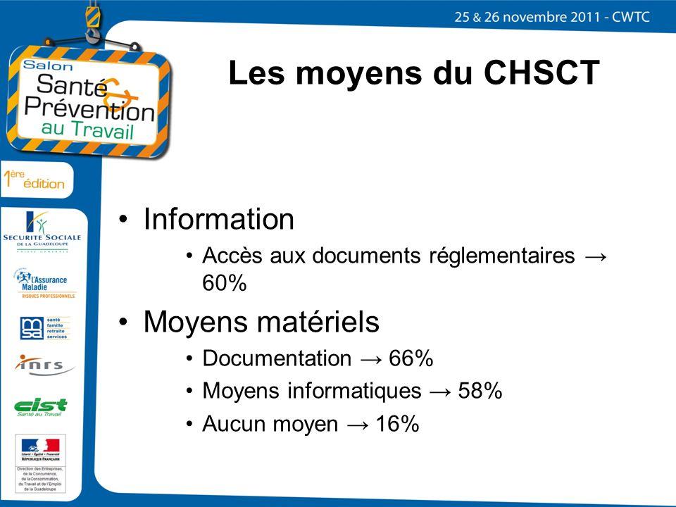 Les moyens du CHSCT Information Moyens matériels