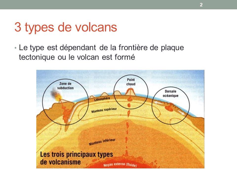 3 types de volcans Le type est dépendant de la frontière de plaque tectonique ou le volcan est formé.