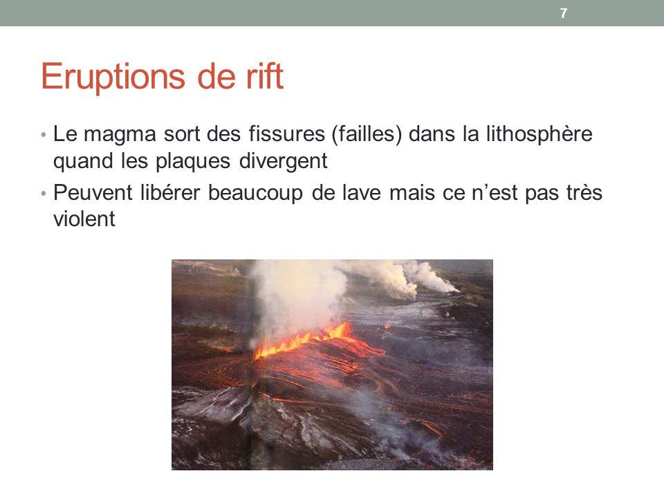 Eruptions de rift Le magma sort des fissures (failles) dans la lithosphère quand les plaques divergent.