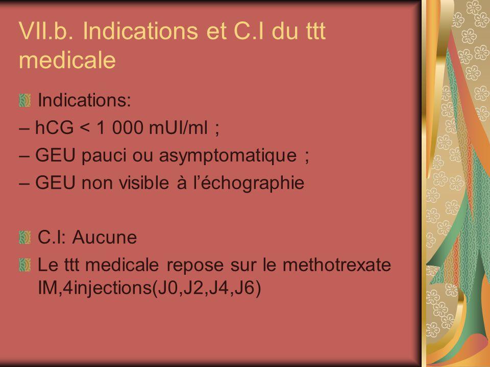 VII.b. Indications et C.I du ttt medicale