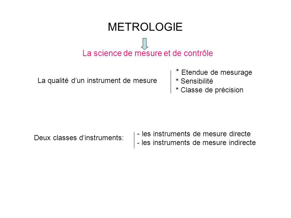 METROLOGIE La science de mesure et de contrôle