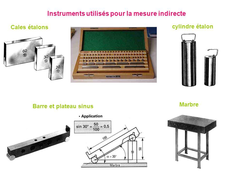 Instruments utilisés pour la mesure indirecte