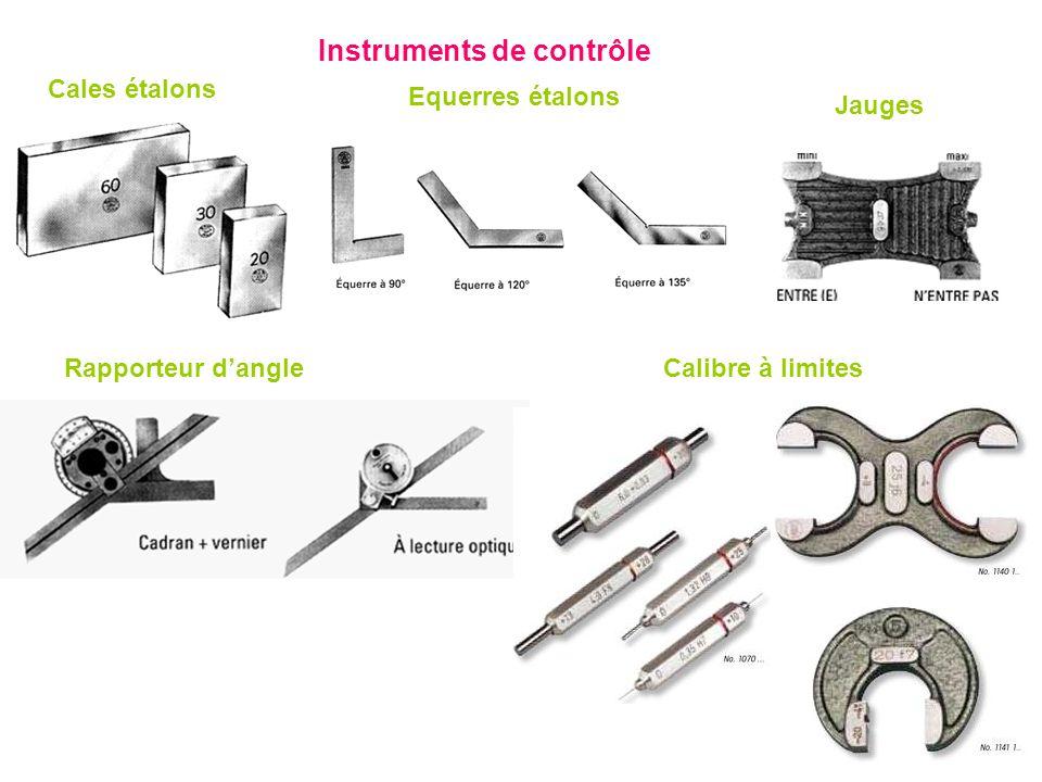 Instruments de contrôle