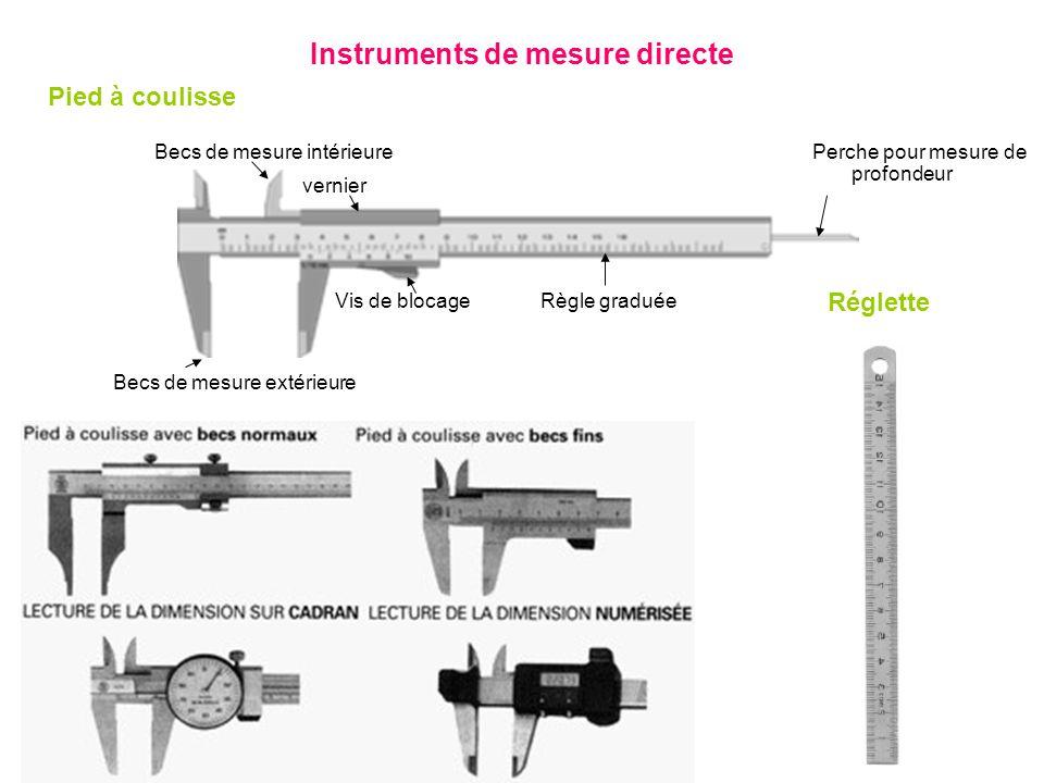 Instruments de mesure directe