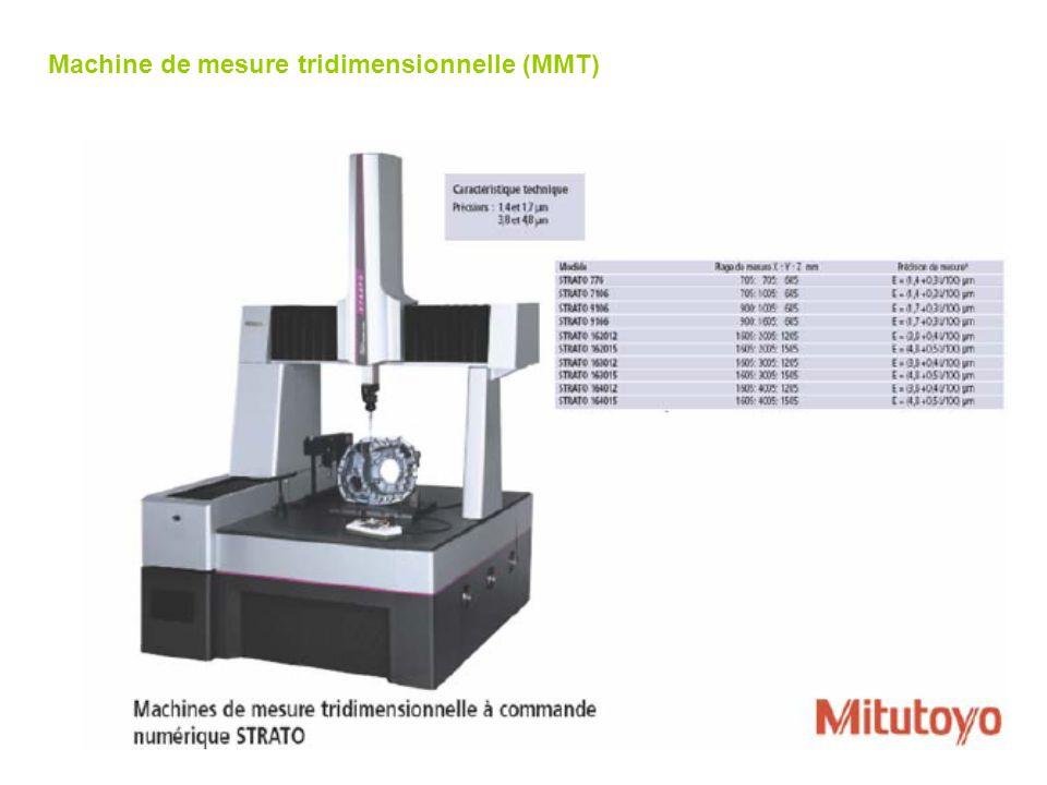 Machine de mesure tridimensionnelle (MMT)