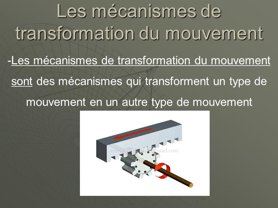 Les mécanismes de transformation du mouvement