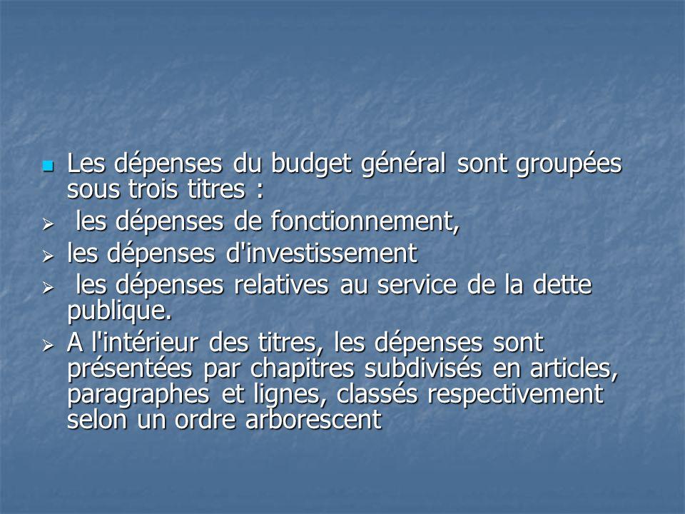 Les dépenses du budget général sont groupées sous trois titres :