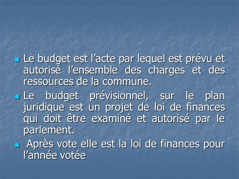 Le budget est l'acte par lequel est prévu et autorisé l'ensemble des charges et des ressources de la commune.