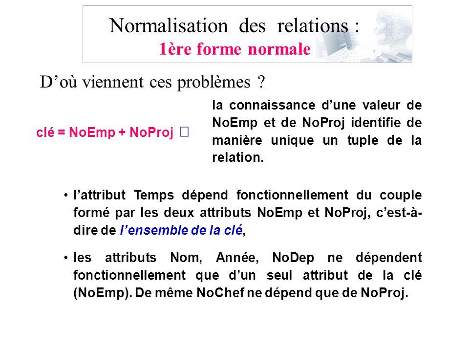 Normalisation des relations : 1ère forme normale
