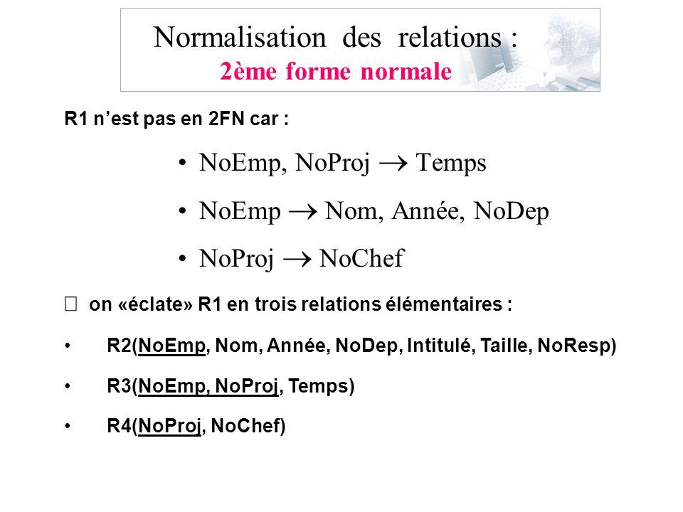 Normalisation des relations : 2ème forme normale