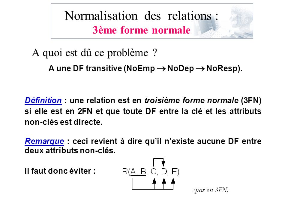 Normalisation des relations : 3ème forme normale