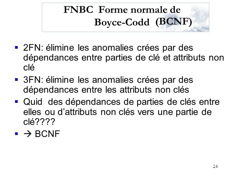 FNBC Forme normale de Boyce-Codd