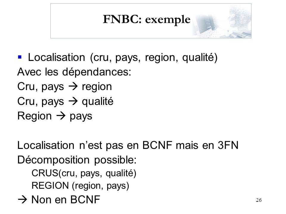 FNBC: exemple Localisation (cru, pays, region, qualité)