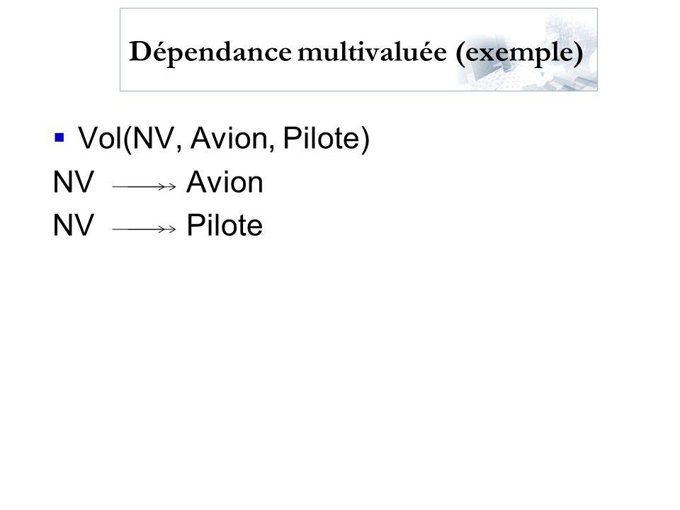 Dépendance multivaluée (exemple)