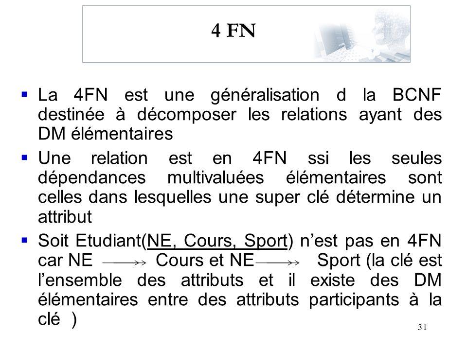 4 FN La 4FN est une généralisation d la BCNF destinée à décomposer les relations ayant des DM élémentaires.