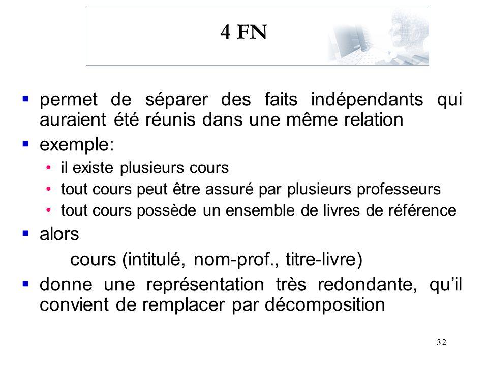 4 FN permet de séparer des faits indépendants qui auraient été réunis dans une même relation. exemple: