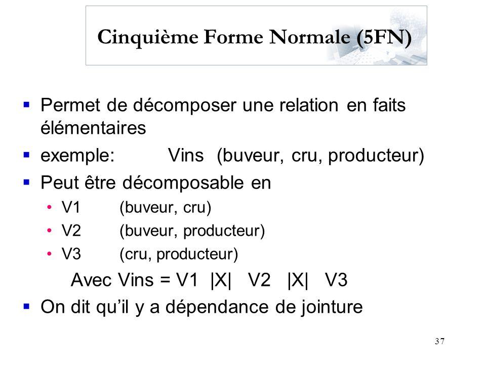Cinquième Forme Normale (5FN)