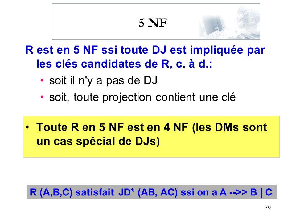 5 NF R est en 5 NF ssi toute DJ est impliquée par les clés candidates de R, c. à d.: soit il n y a pas de DJ.