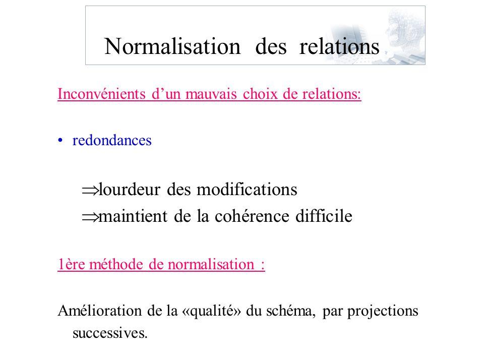 Normalisation des relations